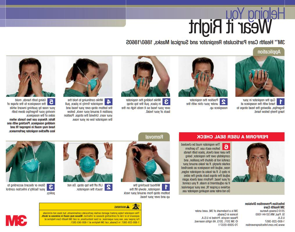 3M™ N95 1860 Care Particulate Respirator Surgical Mask BOX MASKS