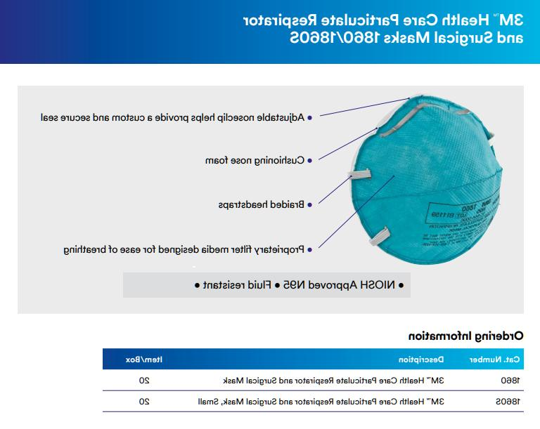 3M™ N95 Care Particulate Mask BOX MASKS